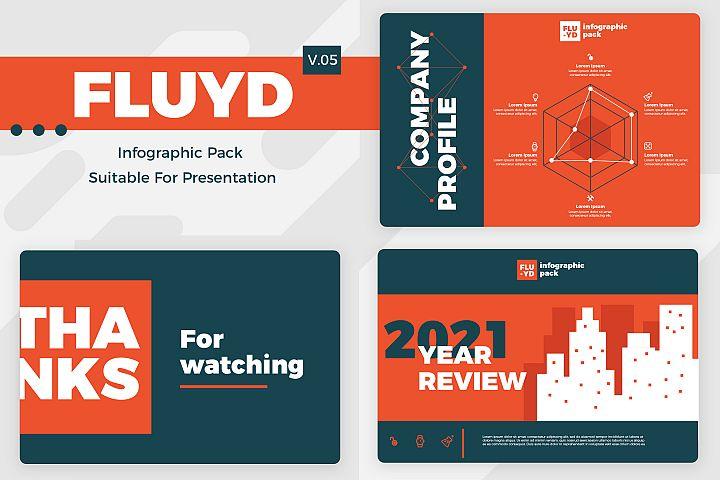 Fluyd V5 - Infographic