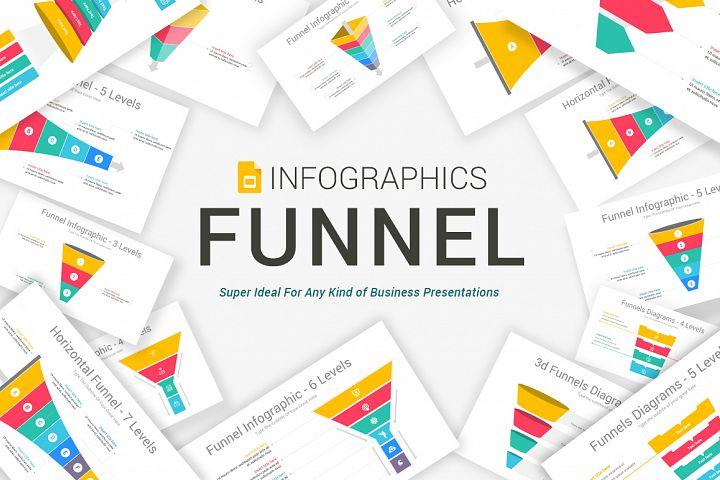 Google Slides Funnel Infographics Pack