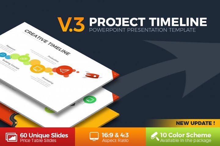 Project Timeline - Updated V.3