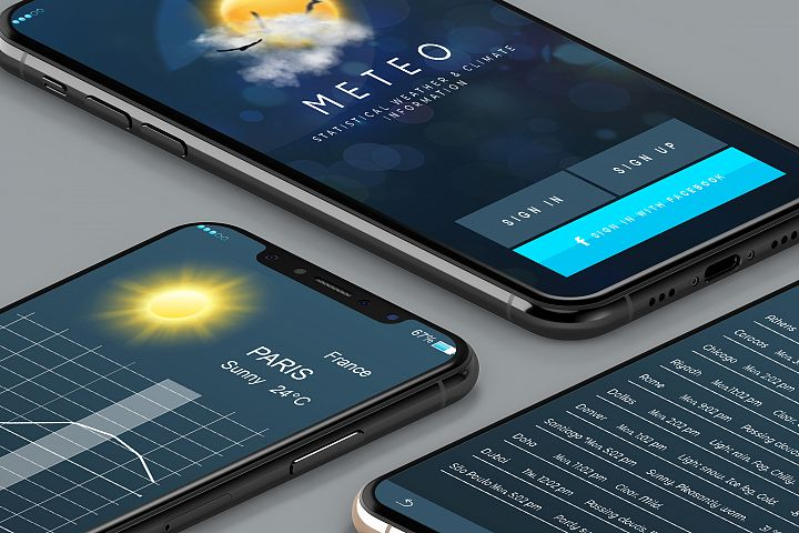 Mobile Ui-Kit Weather App - 6 PSD Templates