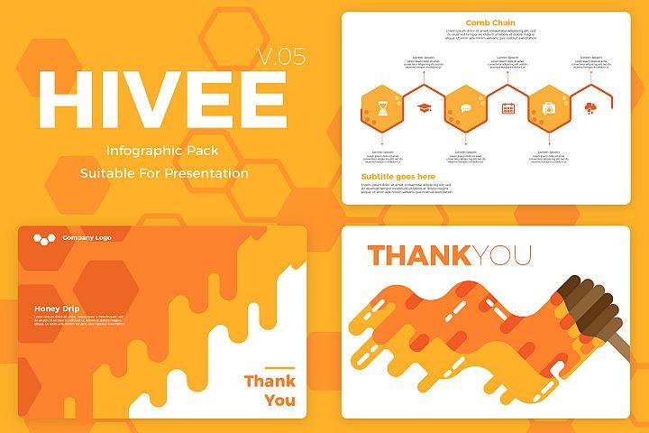 Hivee 5 - Infographic