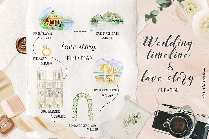 Wedding watercolor timeline & story creator