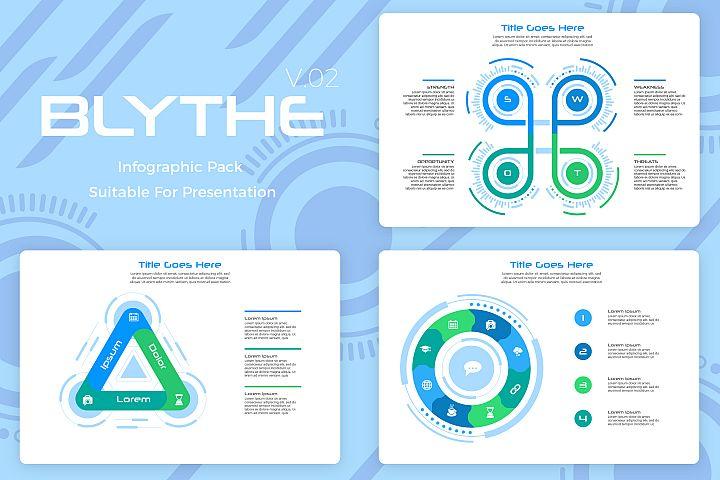 Blythe V2 - Infographic