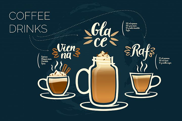 Coffee drinks illustration