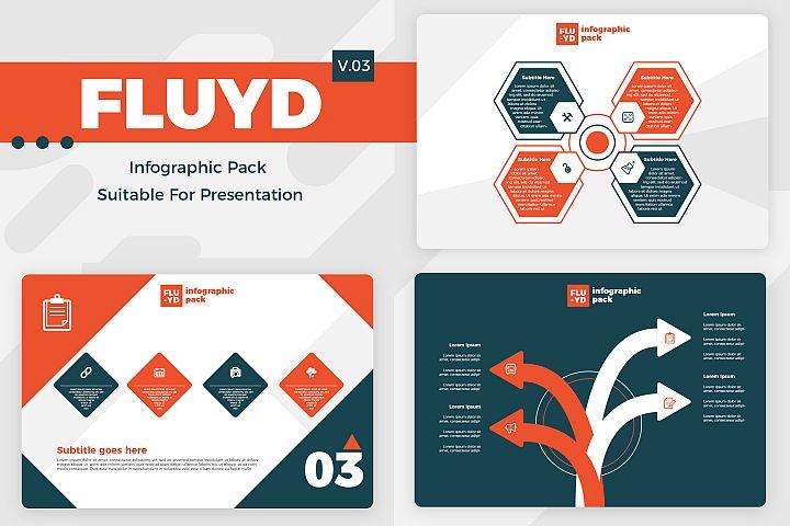 Fluyd V3 - Infographic