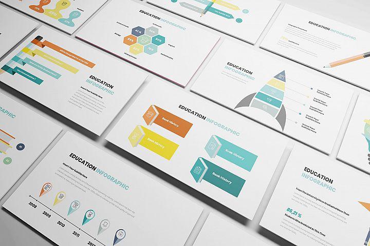 Education Infographic Keynote